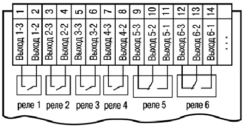 Рисунок Б.2 – Схема