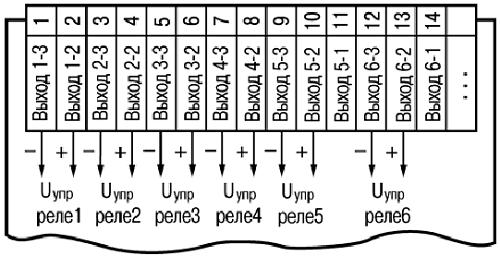 Рисунок Б.6 – Схема