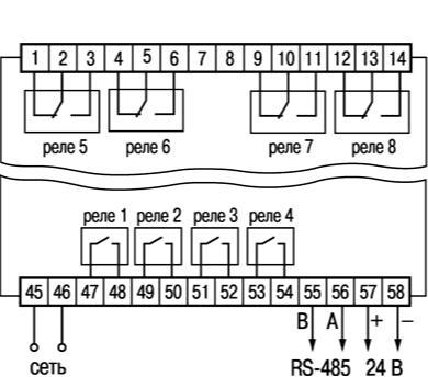 Рисунок Б.2 - Схема