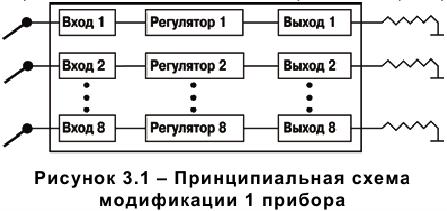 принципиальная схема трм 138