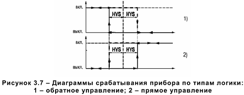 Руководство По Эксплуатации Трм210 - фото 4