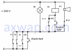 звуковая и световая сигнализация на конвейерах